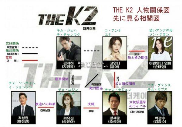 THE K2 人物関係図